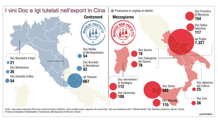 Accordo Ue-Cina, tutelate 26 dop italiane nel Paese del Dragone. Ma il Sud è solo Bufala campana