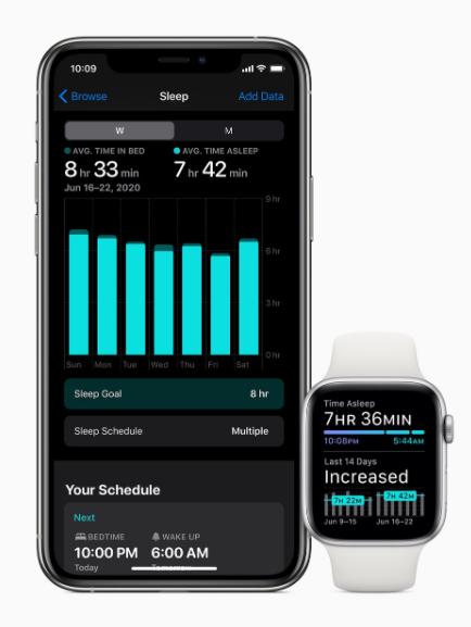 Settembre è il mese di Apple, in arrivo il nuovo IPhone 12