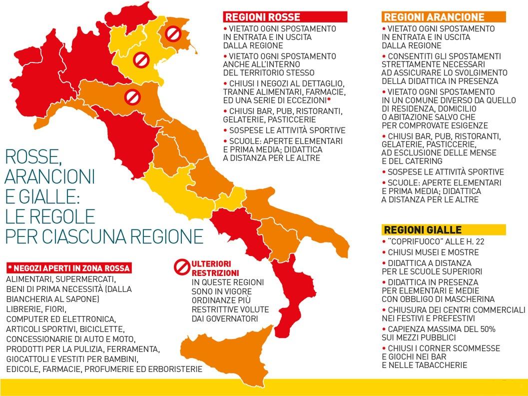 """Regioni che vai """"colore"""" (e regole) che trovi. Ecco una """"mappa"""" aggiornata di come cambia l'Italia"""